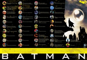 Póster línea temporal Batman 75º Aniversario